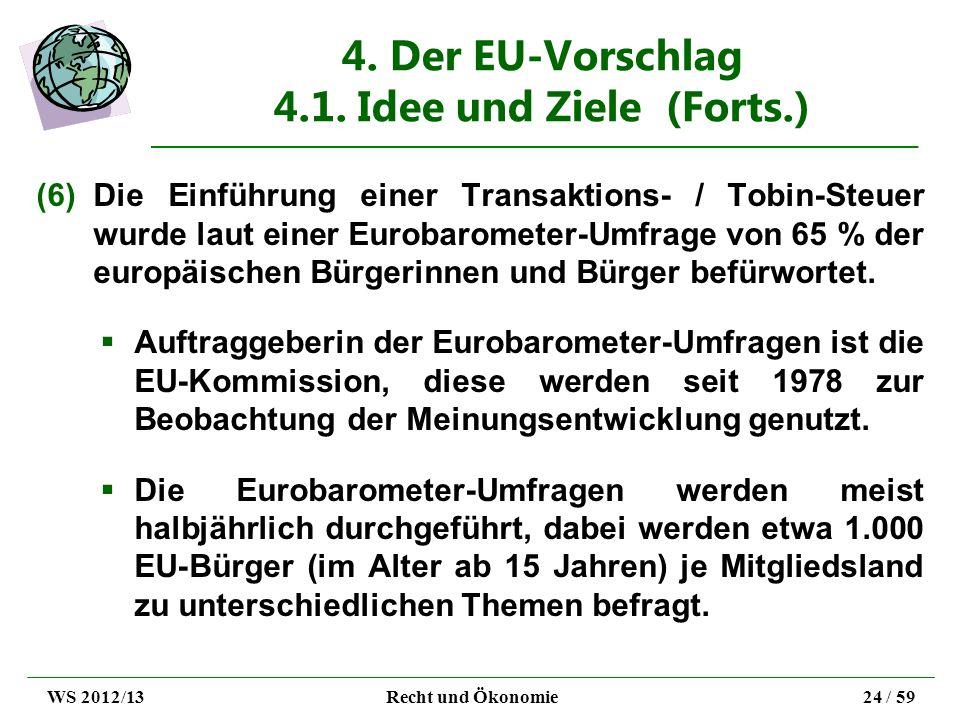 4. Der EU-Vorschlag 4.1. Idee und Ziele (Forts.) (6)Die Einführung einer Transaktions- / Tobin-Steuer wurde laut einer Eurobarometer-Umfrage von 65 %