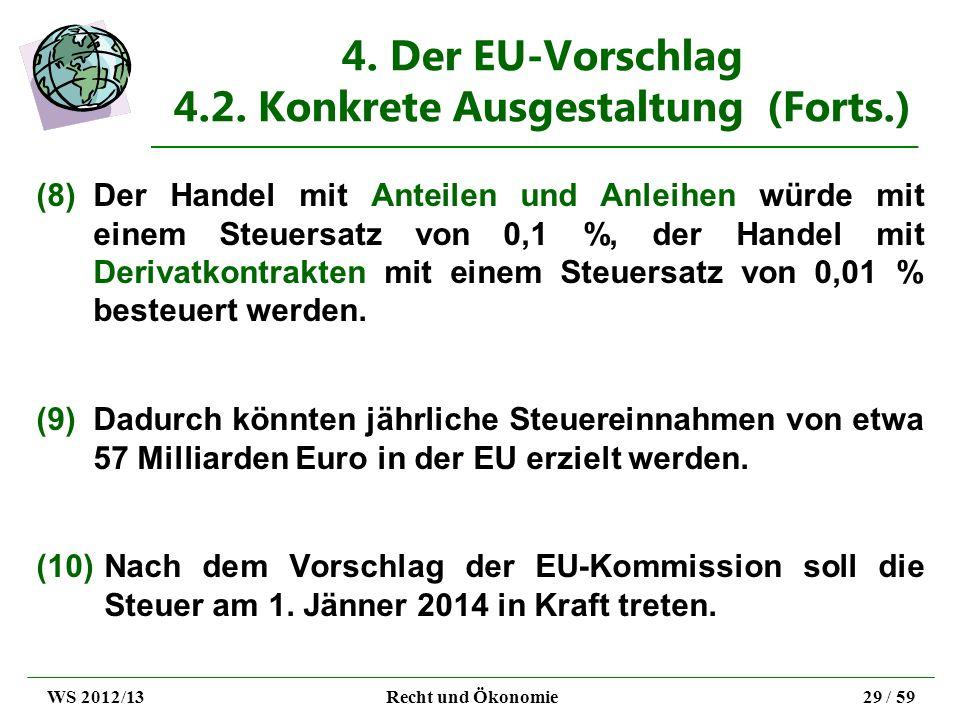 4. Der EU-Vorschlag 4.2. Konkrete Ausgestaltung (Forts.) (8)Der Handel mit Anteilen und Anleihen würde mit einem Steuersatz von 0,1 %, der Handel mit