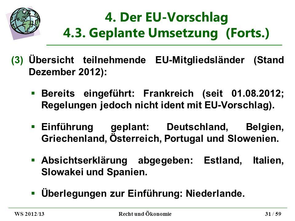 4. Der EU-Vorschlag 4.3. Geplante Umsetzung (Forts.) (3)Übersicht teilnehmende EU-Mitgliedsländer (Stand Dezember 2012): Bereits eingeführt: Frankreic
