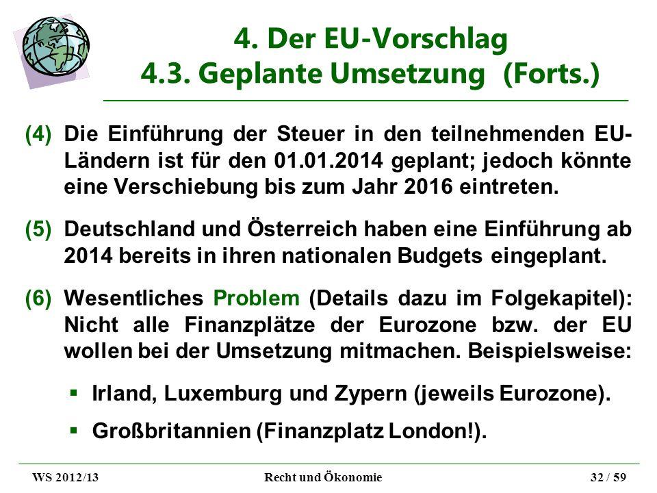 4. Der EU-Vorschlag 4.3. Geplante Umsetzung (Forts.) (4)Die Einführung der Steuer in den teilnehmenden EU- Ländern ist für den 01.01.2014 geplant; jed