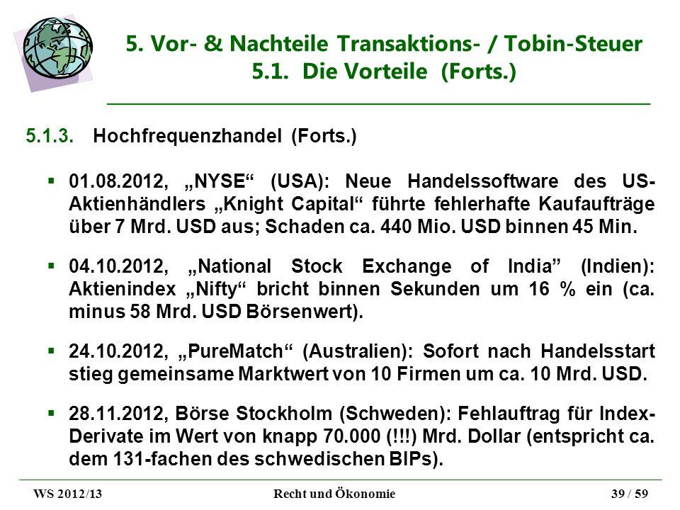 5. Vor- & Nachteile Transaktions- / Tobin-Steuer 5.1. Die Vorteile (Forts.) 5.1.3.Hochfrequenzhandel (Forts.) 01.08.2012, NYSE (USA): Neue Handelssoft