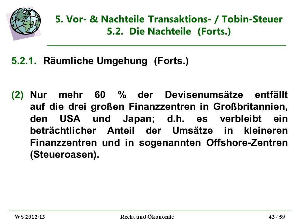 5. Vor- & Nachteile Transaktions- / Tobin-Steuer 5.2. Die Nachteile (Forts.) 5.2.1.Räumliche Umgehung (Forts.) (2)Nur mehr 60 % der Devisenumsätze ent