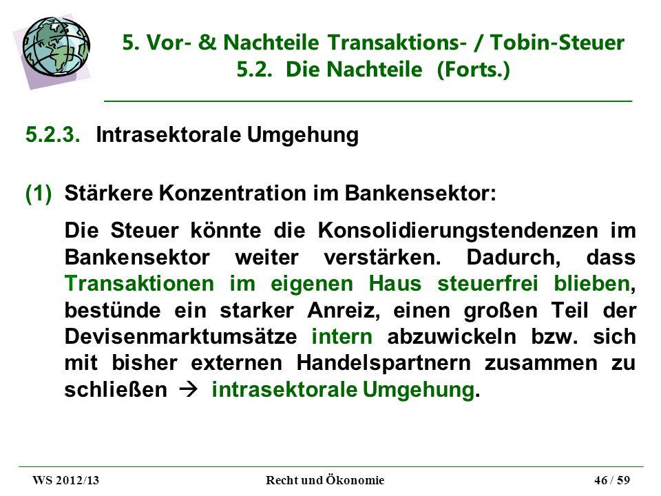 5. Vor- & Nachteile Transaktions- / Tobin-Steuer 5.2. Die Nachteile (Forts.) 5.2.3.Intrasektorale Umgehung (1)Stärkere Konzentration im Bankensektor:
