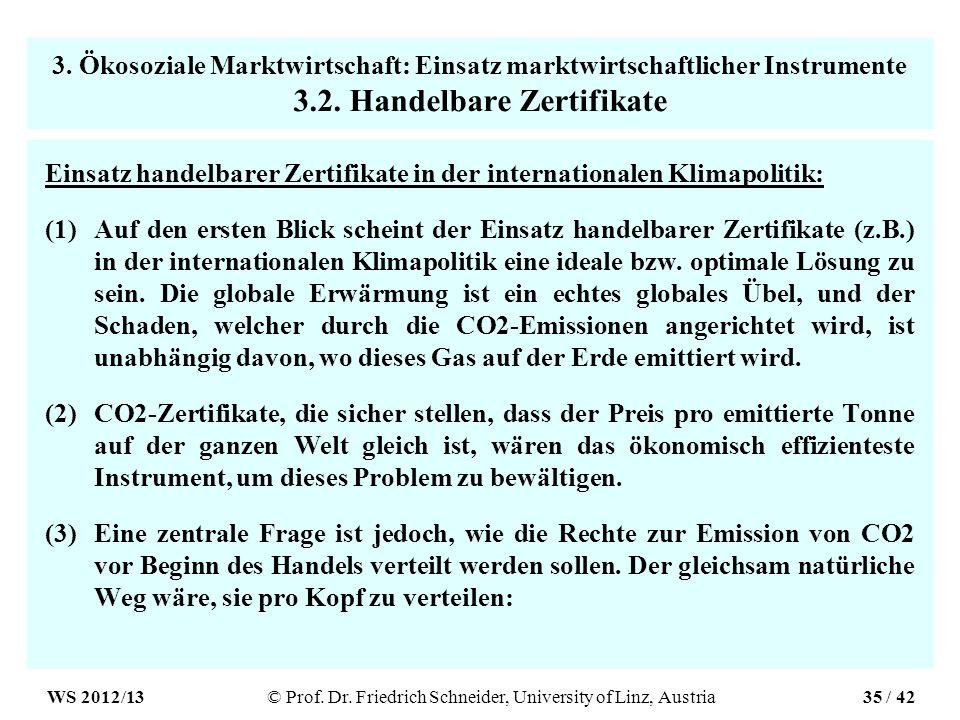3. Ökosoziale Marktwirtschaft: Einsatz marktwirtschaftlicher Instrumente 3.2.