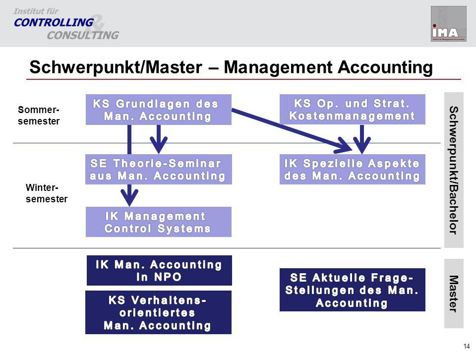 14 Sommer- semester Winter- semester Schwerpunkt/Bachelor Master Schwerpunkt/Master – Management Accounting