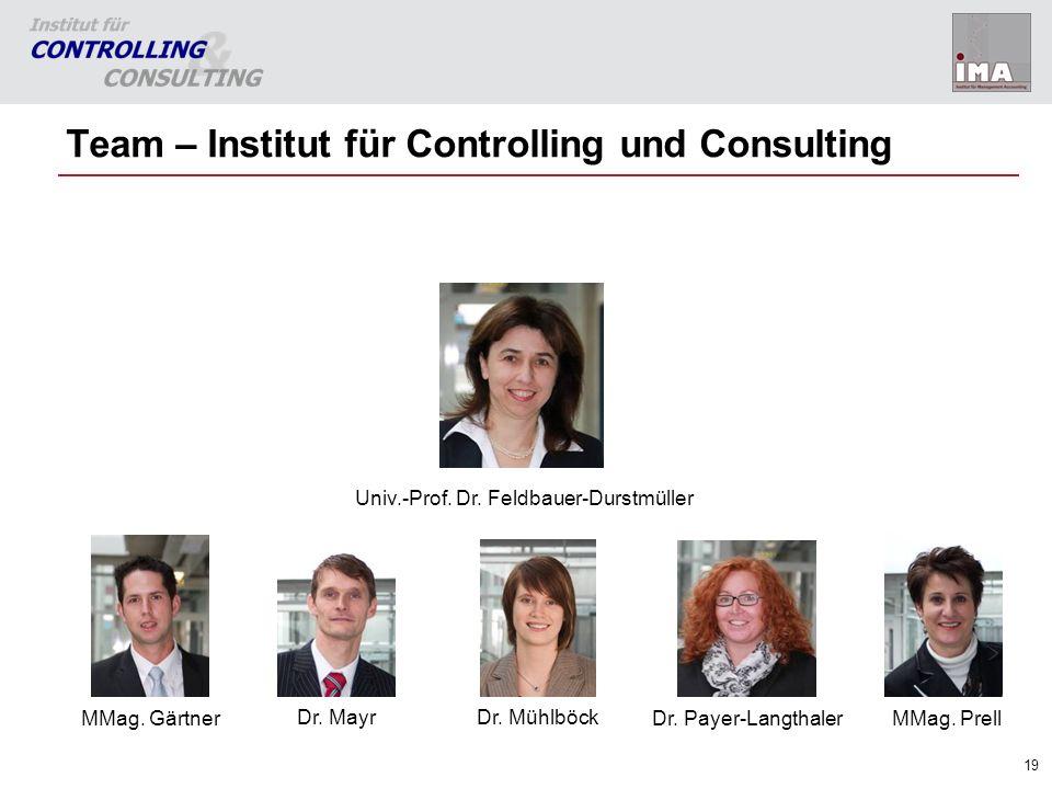 19 Team – Institut für Controlling und Consulting Dr. Payer-LangthalerMMag. Gärtner MMag. Prell Dr. Mayr Univ.-Prof. Dr. Feldbauer-Durstmüller Dr. Müh