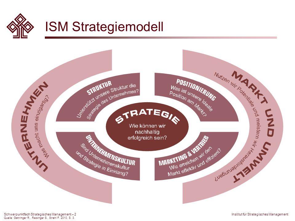 Institut für Strategisches Management Schwerpunktfach Strategisches Management – 2 ISM Strategiemodell Quelle: Gattringer R., Reisinger S., Strehl F.