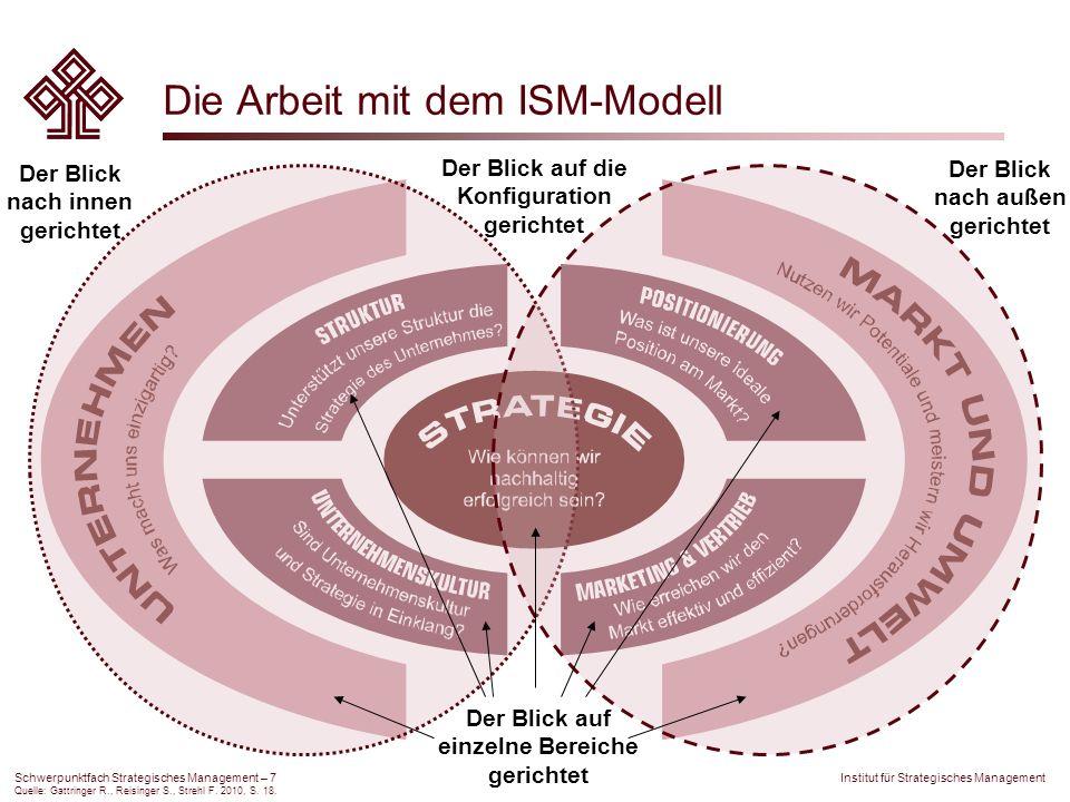 Institut für Strategisches Management Schwerpunktfach Strategisches Management – 7 Die Arbeit mit dem ISM-Modell Der Blick nach innen gerichtet Der Bl