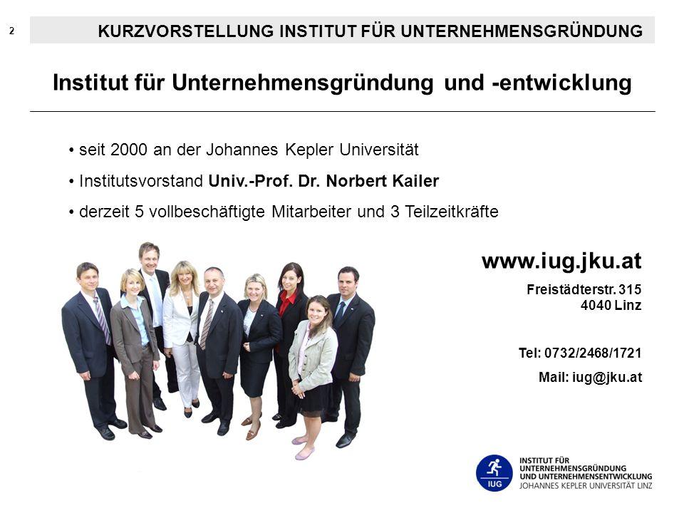 2 KURZVORSTELLUNG INSTITUT FÜR UNTERNEHMENSGRÜNDUNG seit 2000 an der Johannes Kepler Universität Institutsvorstand Univ.-Prof. Dr. Norbert Kailer derz