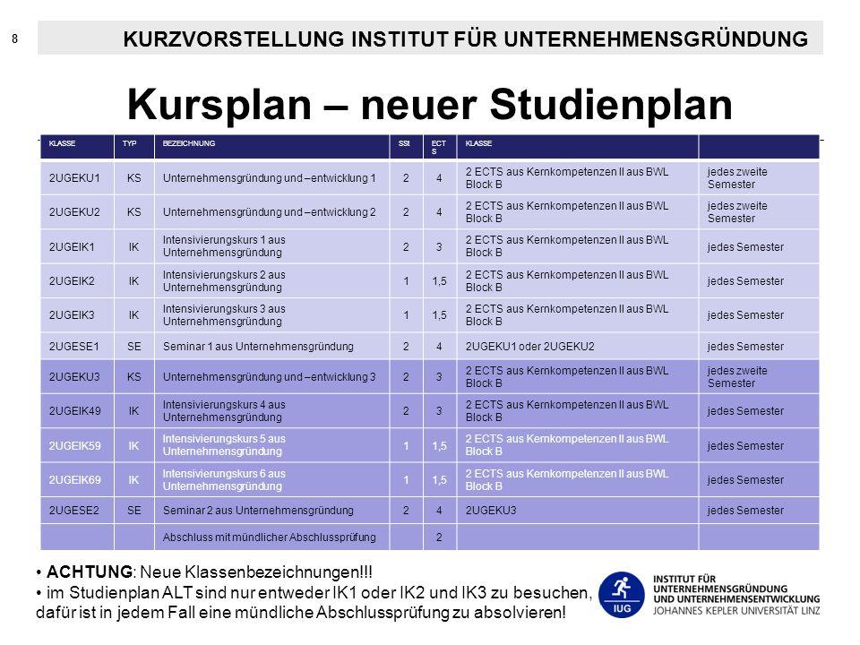 8 Kursplan – neuer Studienplan KLASSETYPBEZEICHNUNGSStECT S KLASSE 2UGEKU1KSUnternehmensgründung und –entwicklung 124 2 ECTS aus Kernkompetenzen II au