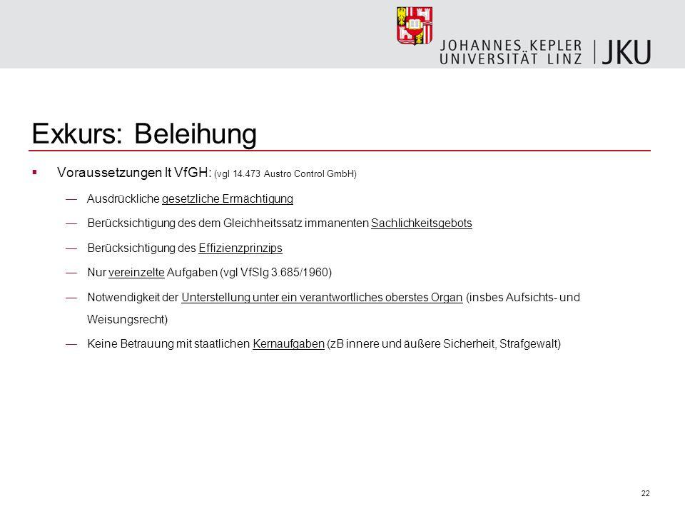 22 Exkurs: Beleihung Voraussetzungen lt VfGH: (vgl 14.473 Austro Control GmbH) Ausdrückliche gesetzliche Ermächtigung Berücksichtigung des dem Gleichh