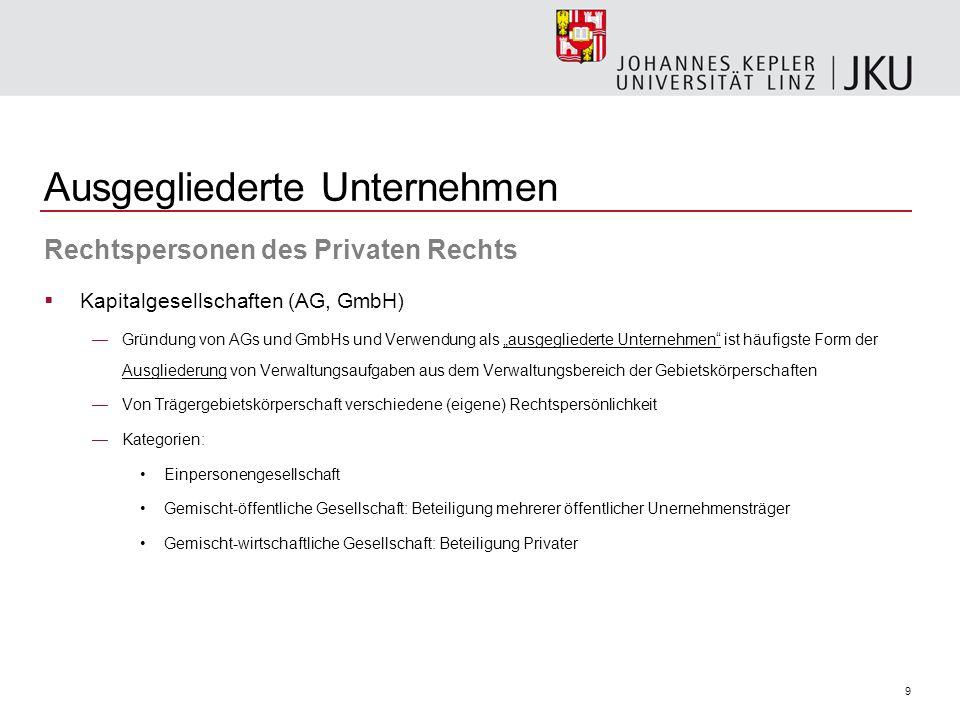 9 Ausgegliederte Unternehmen Rechtspersonen des Privaten Rechts Kapitalgesellschaften (AG, GmbH) Gründung von AGs und GmbHs und Verwendung als ausgegl