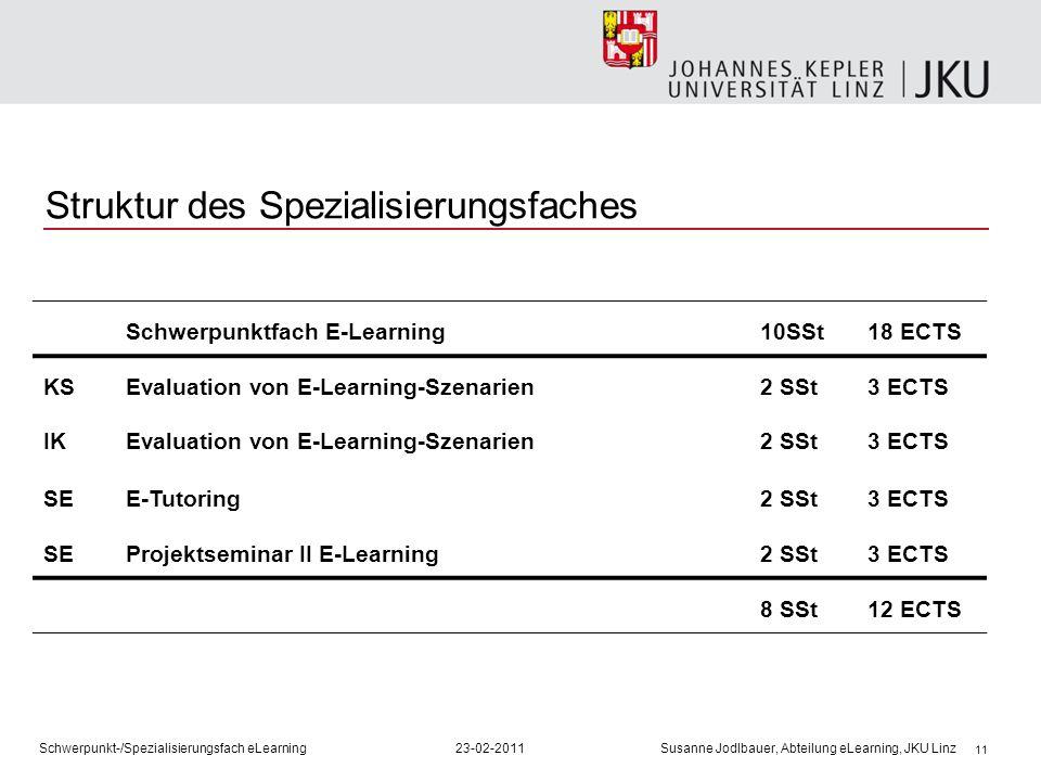 11 Struktur des Spezialisierungsfaches Schwerpunktfach E-Learning10SSt18 ECTS KSEvaluation von E-Learning-Szenarien2 SSt3 ECTS IKEvaluation von E-Lear