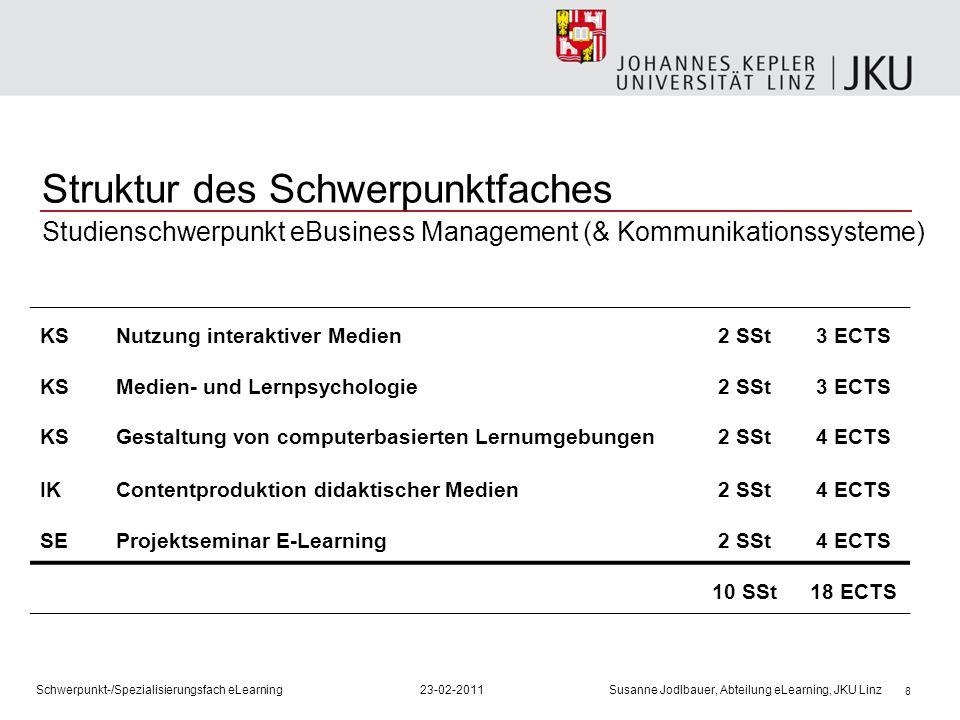 8 Struktur des Schwerpunktfaches Studienschwerpunkt eBusiness Management (& Kommunikationssysteme) KSNutzung interaktiver Medien2 SSt3 ECTS KSMedien-