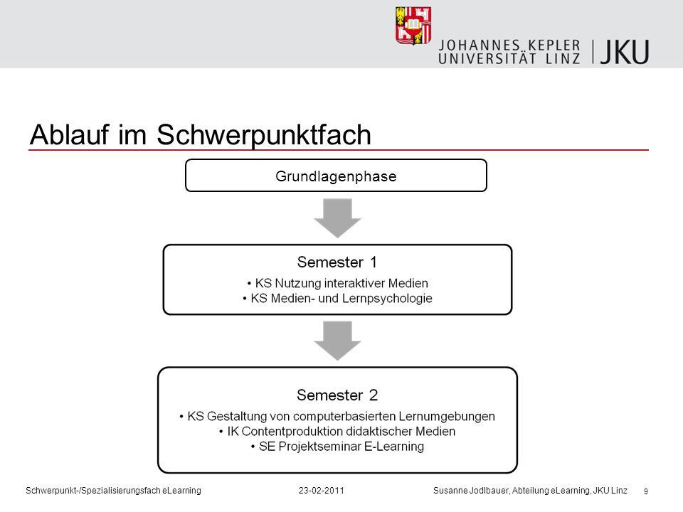 9 Ablauf im Schwerpunktfach Grundlagenphase Schwerpunkt-/Spezialisierungsfach eLearning23-02-2011 Susanne Jodlbauer, Abteilung eLearning, JKU Linz