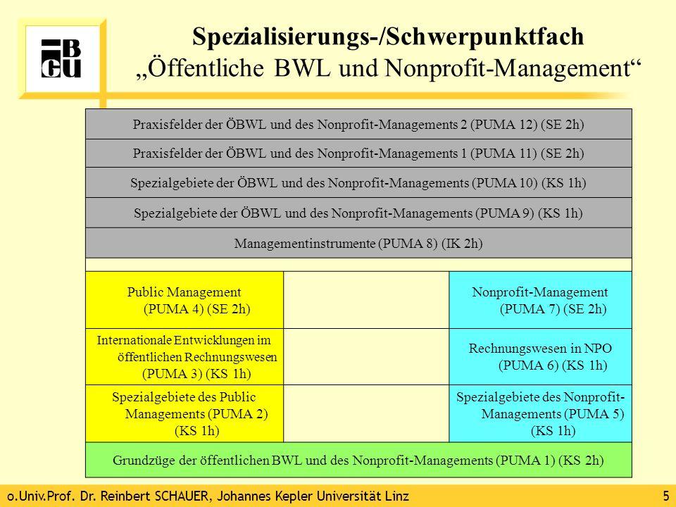 o.Univ.Prof. Dr. Reinbert SCHAUER, Johannes Kepler Universität Linz5 Spezialisierungs-/Schwerpunktfach Öffentliche BWL und Nonprofit-Management Praxis