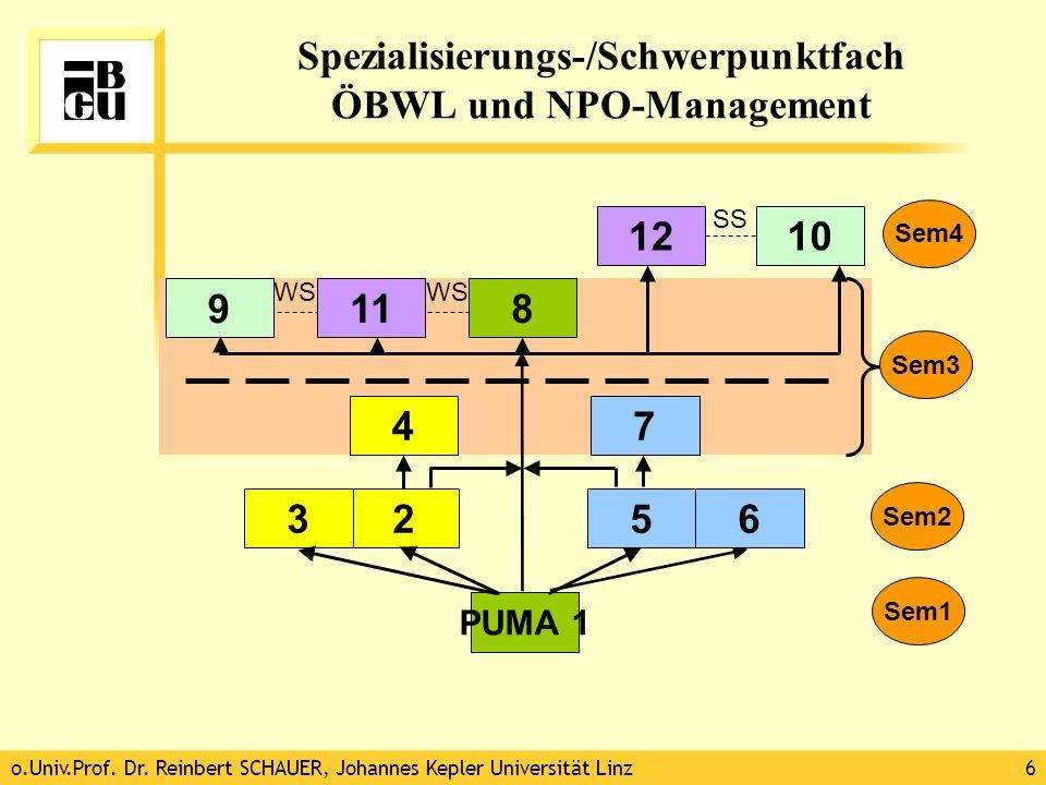 o.Univ.Prof. Dr. Reinbert SCHAUER, Johannes Kepler Universität Linz6 Spezialisierungs-/Schwerpunktfach ÖBWL und NPO-Management Sem3 Sem2 Sem1 Sem4 PUM