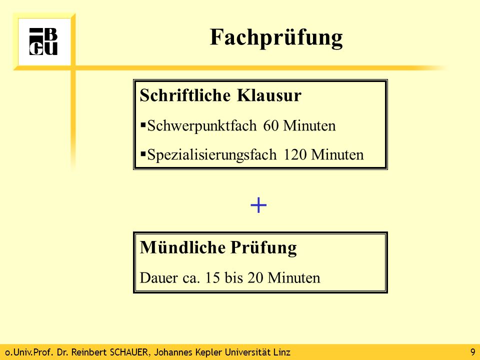 o.Univ.Prof. Dr. Reinbert SCHAUER, Johannes Kepler Universität Linz9 Fachprüfung Schriftliche Klausur Schwerpunktfach 60 Minuten Spezialisierungsfach