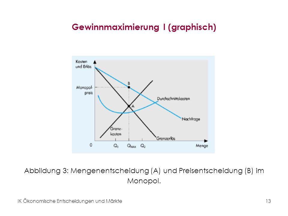IK Ökonomische Entscheidungen und Märkte13 Gewinnmaximierung I (graphisch) Abbildung 3: Mengenentscheidung (A) und Preisentscheidung (B) im Monopol.