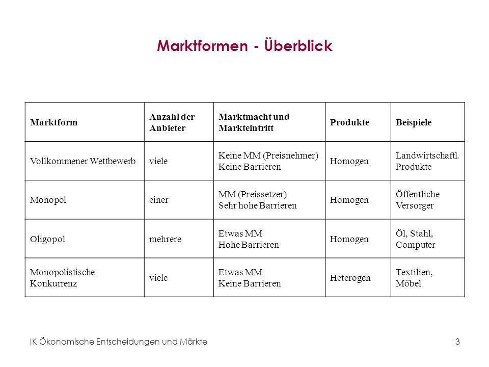 IK Ökonomische Entscheidungen und Märkte3 Marktformen - Überblick Marktform Anzahl der Anbieter Marktmacht und Markteintritt ProdukteBeispiele Vollkom