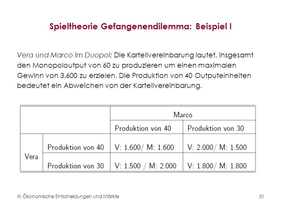 IK Ökonomische Entscheidungen und Märkte31 Spieltheorie Gefangenendilemma: Beispiel I Vera und Marco im Duopol: Die Kartellvereinbarung lautet, insges