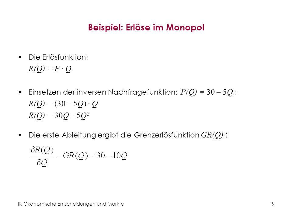 IK Ökonomische Entscheidungen und Märkte9 Beispiel: Erlöse im Monopol Die Erlösfunktion: R(Q) = P · Q Einsetzen der inversen Nachfragefunktion: P(Q) =
