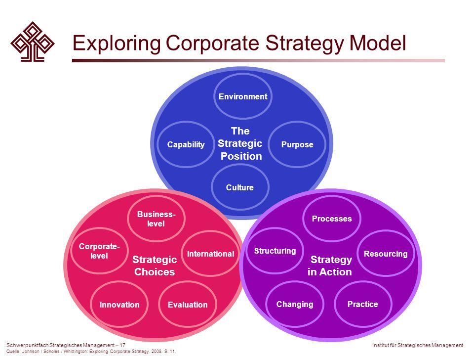 Institut für Strategisches Management Schwerpunktfach Strategisches Management – 17 Exploring Corporate Strategy Model The Strategic Position Environm