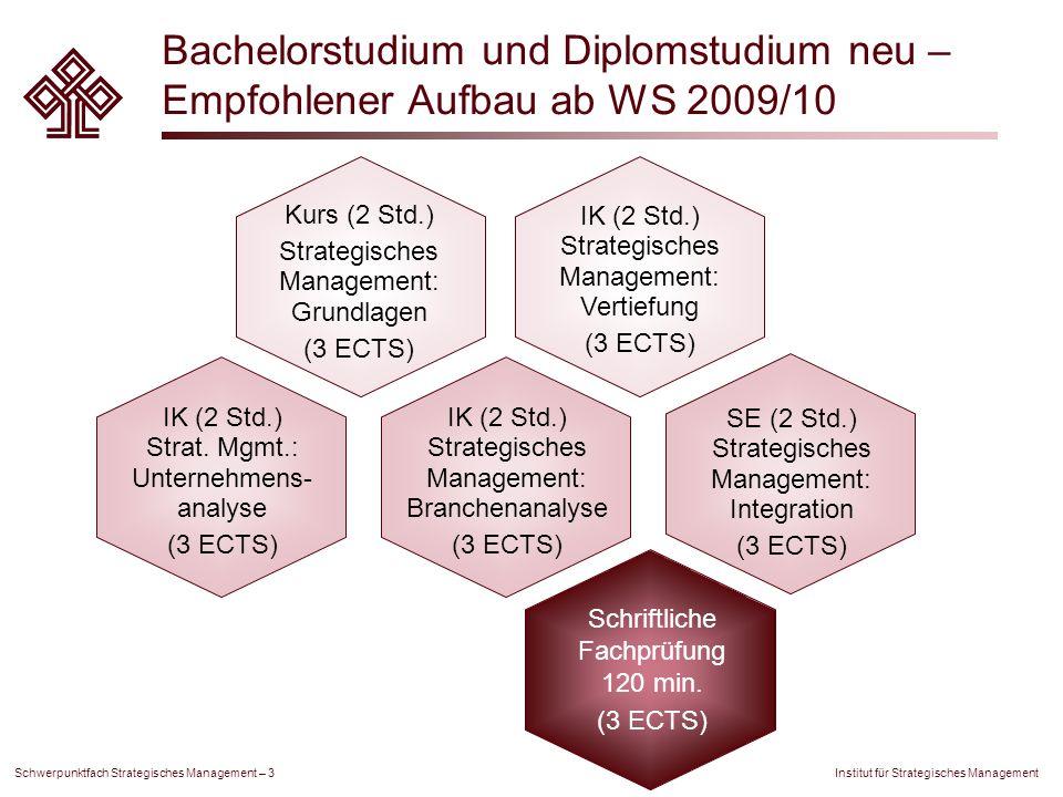 Institut für Strategisches Management Schwerpunktfach Strategisches Management – 3 Bachelorstudium und Diplomstudium neu – Empfohlener Aufbau ab WS 20