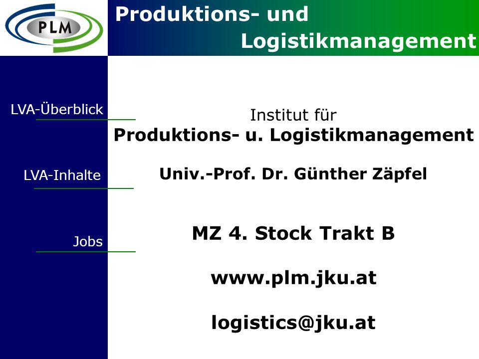 Produktions- und Logistikmanagement Institut für Produktions- u. Logistikmanagement Univ.-Prof. Dr. Günther Zäpfel MZ 4. Stock Trakt B www.plm.jku.at