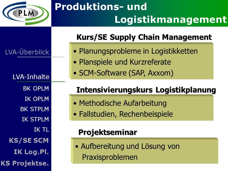 Produktions- und Logistikmanagement LVA-Überblick LVA-Inhalte BK OPLM IK OPLM BK STPLM IK STPLM IK TL KS/SE SCM IK Log.Pl. KS Projektse. Kurs/SE Suppl