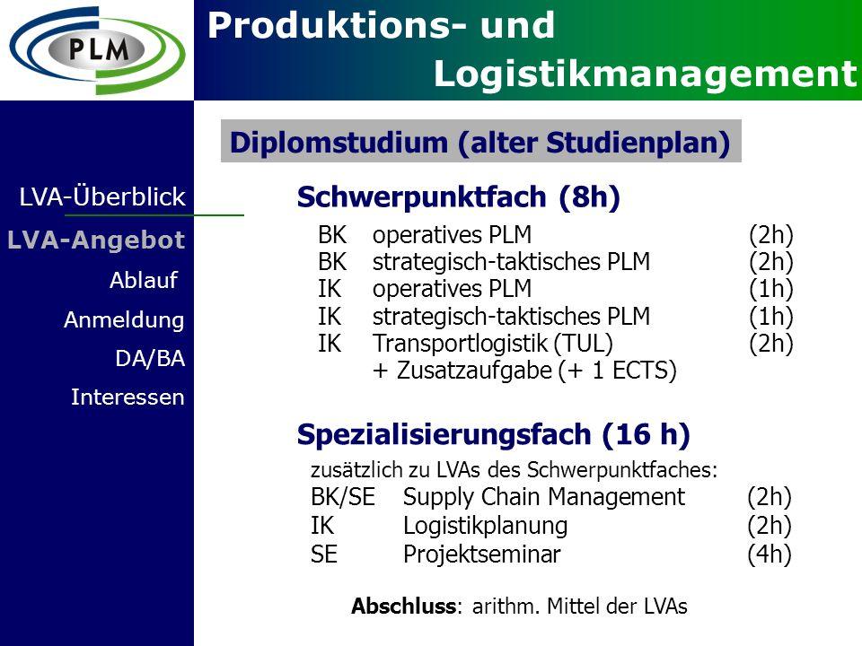 Produktions- und Logistikmanagement LVA-Überblick BKoperatives PLM (2h) BKstrategisch-taktisches PLM (2h) zusätzlich zu LVAs des Schwerpunktfaches: BK