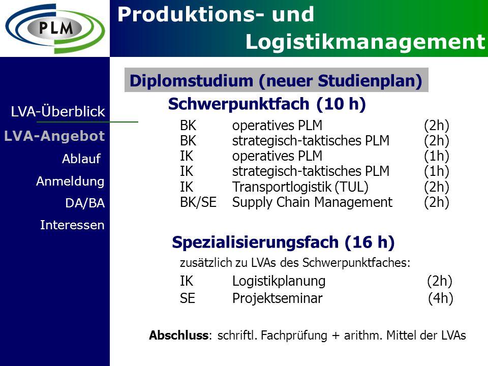 Produktions- und Logistikmanagement LVA-Überblick BKoperatives PLM (2h) BKstrategisch-taktisches PLM (2h) zusätzlich zu LVAs des Schwerpunktfaches: IK