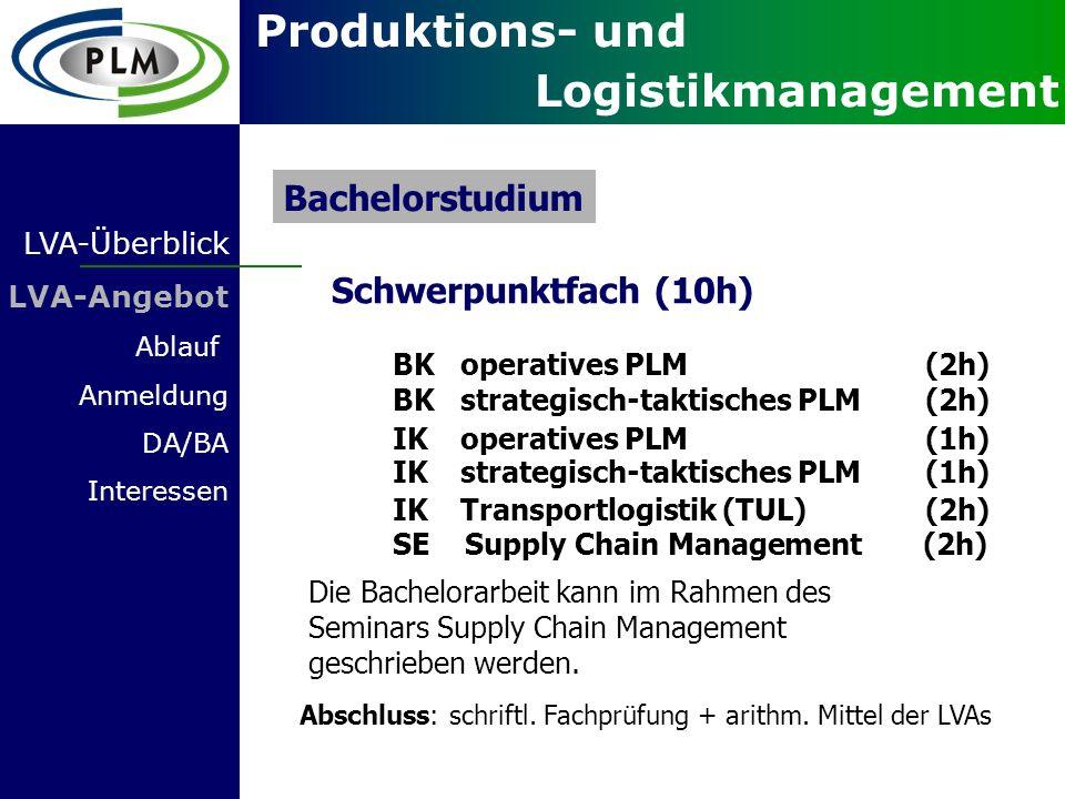 Produktions- und Logistikmanagement LVA-Überblick BKoperatives PLM (2h) BKstrategisch-taktisches PLM (2h) SESupply Chain Management(2h) Schwerpunktfac