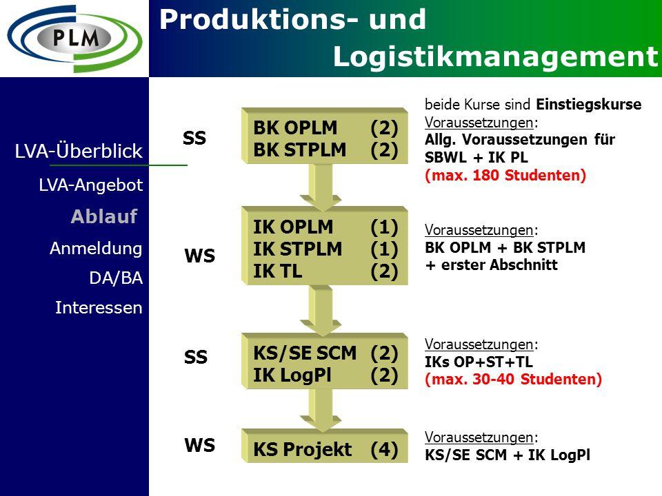 Produktions- und Logistikmanagement KS Projekt(4) KS/SE SCM(2) IK LogPl(2) IK OPLM(1) IK STPLM(1) IK TL(2) LVA-Überblick LVA-Angebot Ablauf Anmeldung