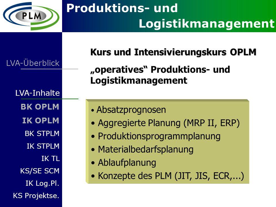 Produktions- und Logistikmanagement LVA-Überblick LVA-Inhalte BK OPLM IK OPLM BK STPLM IK STPLM IK TL KS/SE SCM IK Log.Pl. KS Projektse. Kurs und Inte