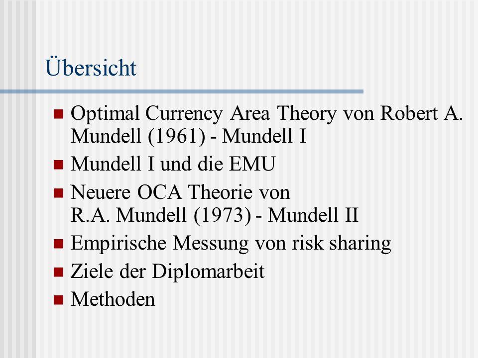 Übersicht Optimal Currency Area Theory von Robert A.