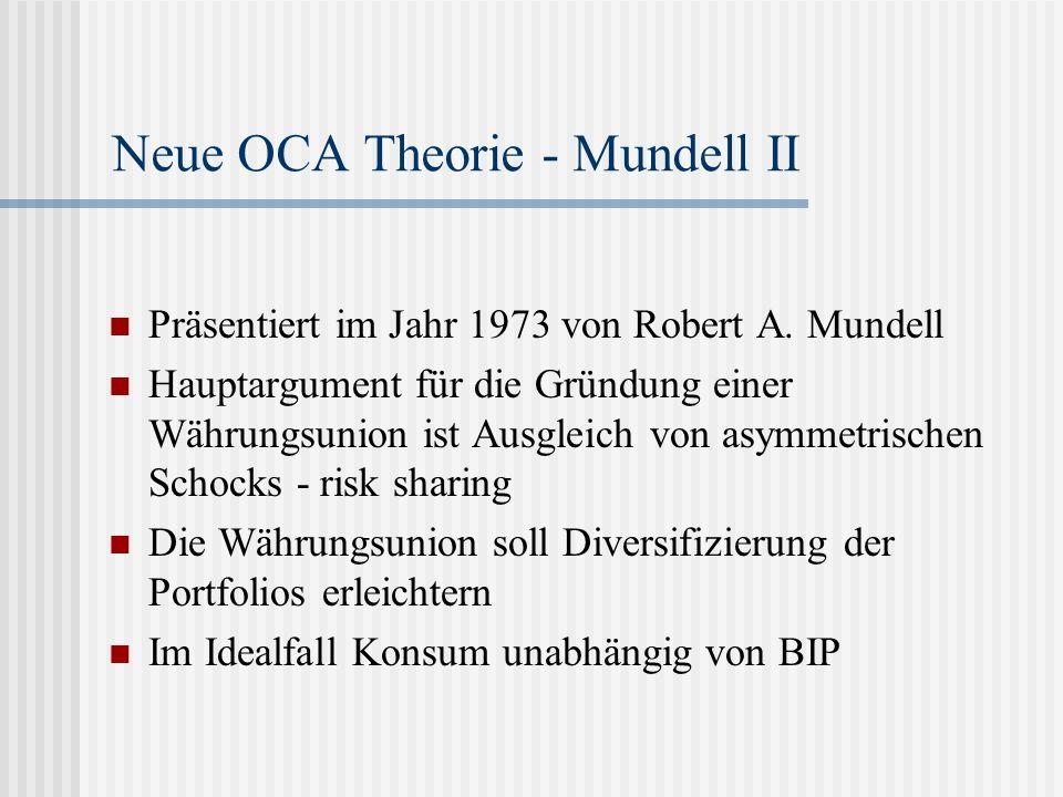Neue OCA Theorie - Mundell II Präsentiert im Jahr 1973 von Robert A.