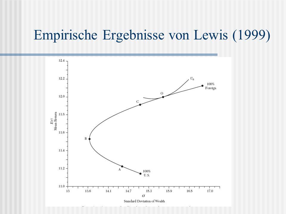 Empirische Ergebnisse von Lewis (1999)