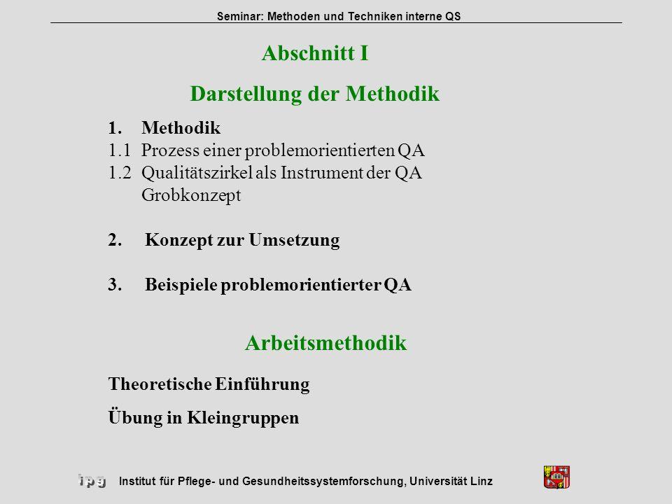 Institut für Pflege- und Gesundheitssystemforschung, Universität Linz Seminar: Methoden und Techniken interne QS Methodik/Systematik Bei der Umsetzung hat sich folgende Methodik bewährt.