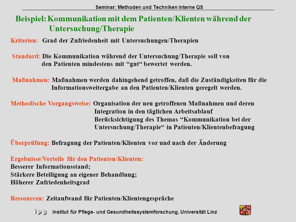 Institut für Pflege- und Gesundheitssystemforschung, Universität Linz Seminar: Methoden und Techniken interne QS Kleingruppenübung BEISPIEL ZUR METHODISCHEN VORGANGSWEISE