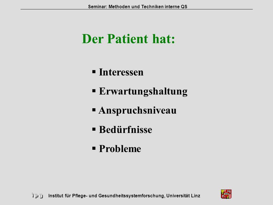 Institut für Pflege- und Gesundheitssystemforschung, Universität Linz Seminar: Methoden und Techniken interne QS Der Patient hat: Interessen Erwartung