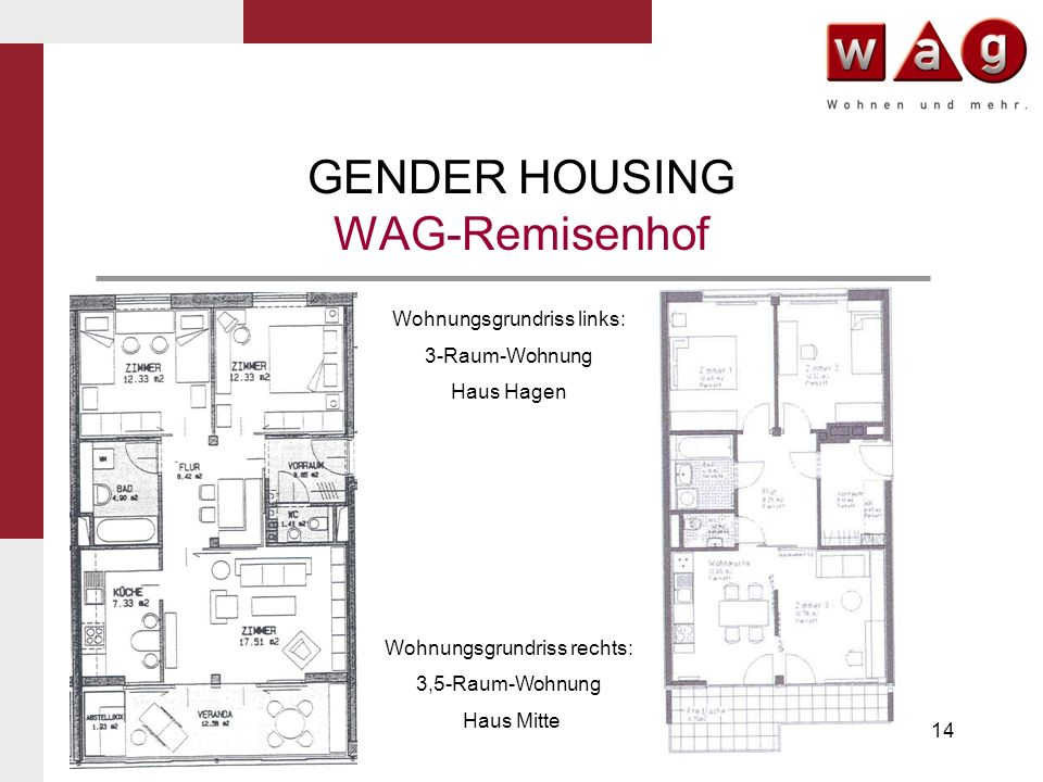 14 GENDER HOUSING WAG-Remisenhof Wohnungsgrundriss links: 3-Raum-Wohnung Haus Hagen Wohnungsgrundriss rechts: 3,5-Raum-Wohnung Haus Mitte