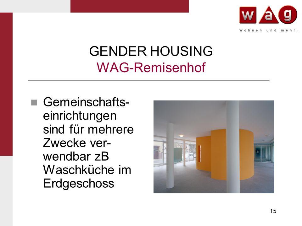 15 GENDER HOUSING WAG-Remisenhof Gemeinschafts- einrichtungen sind für mehrere Zwecke ver- wendbar zB Waschküche im Erdgeschoss