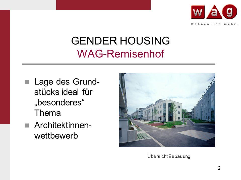 3 GENDER HOUSING WAG-Remisenhof Motto: Alltags- und Frauengerechter Wohnbau Frauengerechter Wohnbau = an den Erfordernissen des Alltags orientiert Wohnstraße