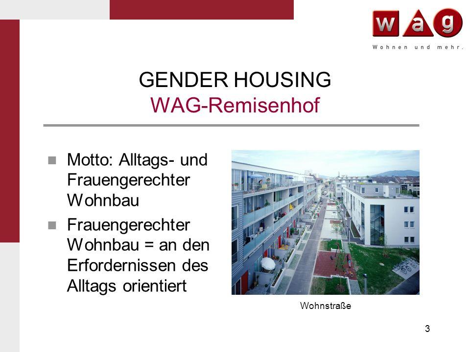 3 GENDER HOUSING WAG-Remisenhof Motto: Alltags- und Frauengerechter Wohnbau Frauengerechter Wohnbau = an den Erfordernissen des Alltags orientiert Woh