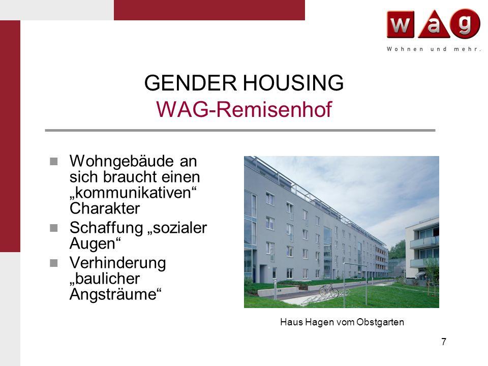 7 GENDER HOUSING WAG-Remisenhof Wohngebäude an sich braucht einen kommunikativen Charakter Schaffung sozialer Augen Verhinderung baulicher Angsträume