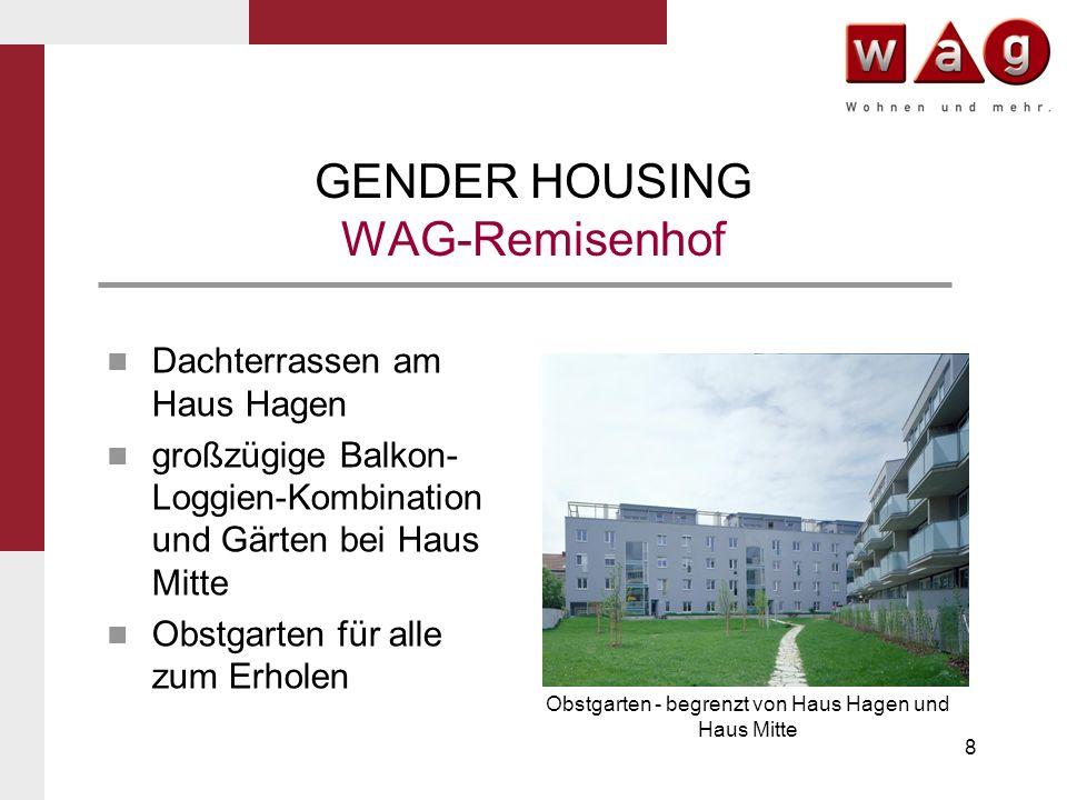 8 GENDER HOUSING WAG-Remisenhof Dachterrassen am Haus Hagen großzügige Balkon- Loggien-Kombination und Gärten bei Haus Mitte Obstgarten für alle zum E