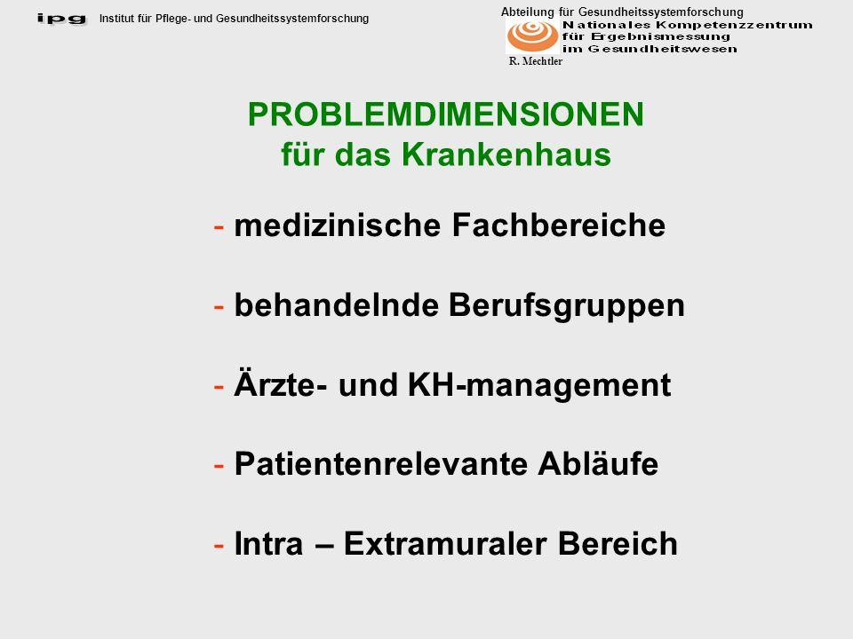 Institut für Pflege- und Gesundheitssystemforschung Abteilung für Gesundheitssystemforschung R. Mechtler PROBLEMDIMENSIONEN für das Krankenhaus - medi