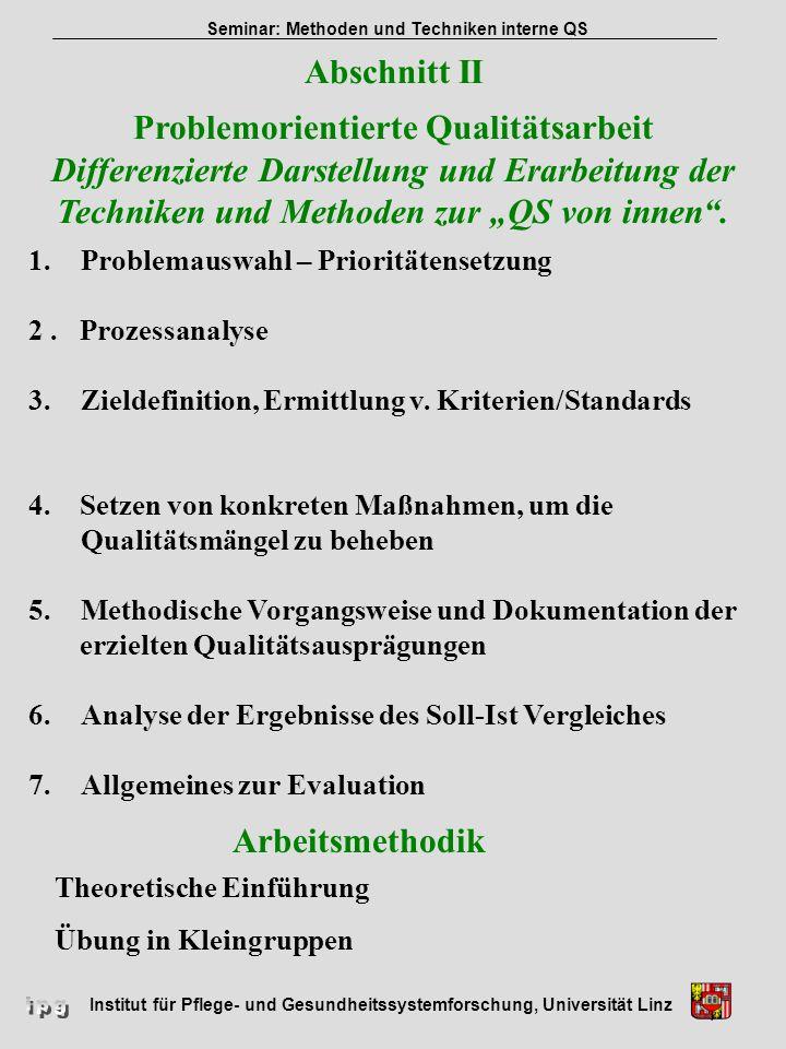 Institut für Pflege- und Gesundheitssystemforschung, Universität Linz Seminar: Methoden und Techniken interne QS 1. 1.Problemauswahl – Prioritätensetz