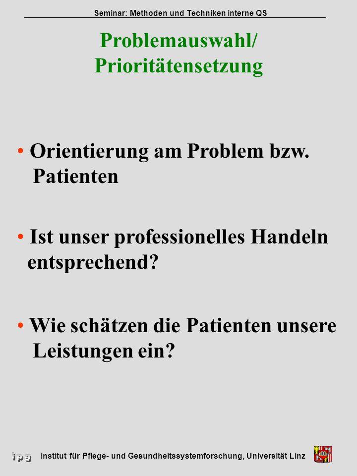 Institut für Pflege- und Gesundheitssystemforschung, Universität Linz Seminar: Methoden und Techniken interne QS Die Problemauswahl kann top down erfolgen.